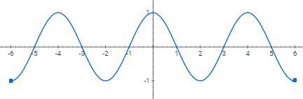 Série d'exercices sur les fonctions