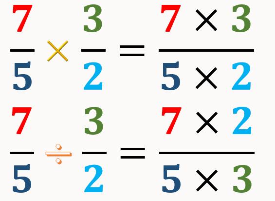 Multiplication et division des fractions