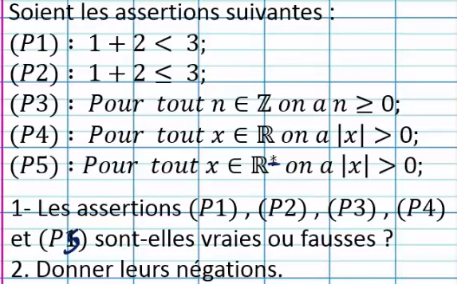 l'Assertion et la négation