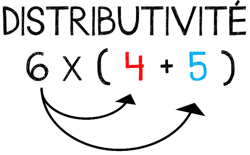La distributivité