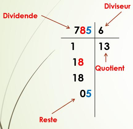 La division dans R